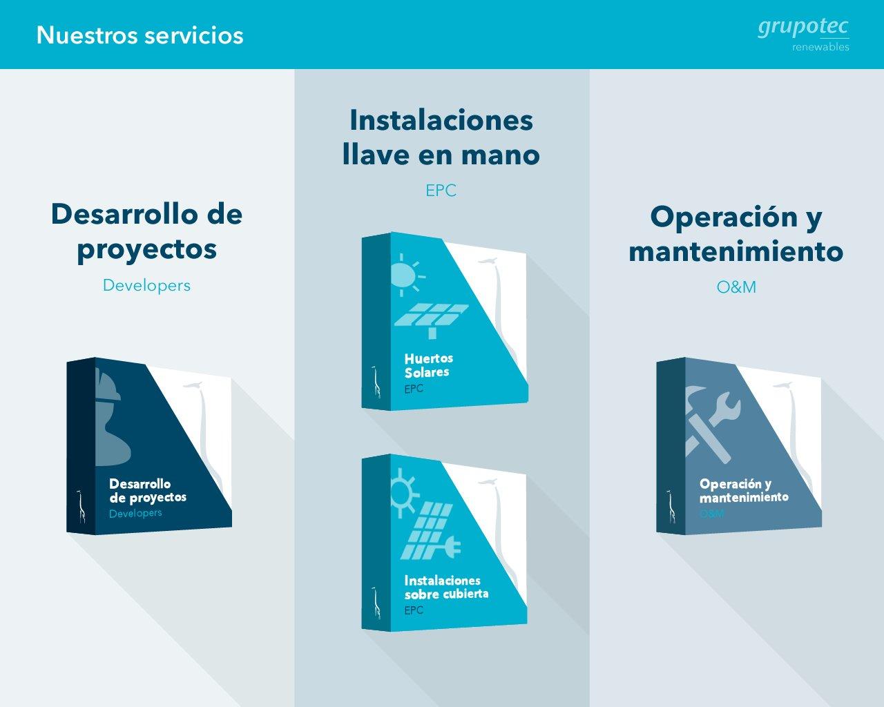Diapositiva de Portfolio de Grupotec Renewables